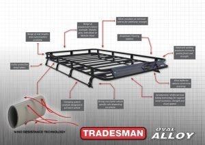 image of a tradesman roof rack